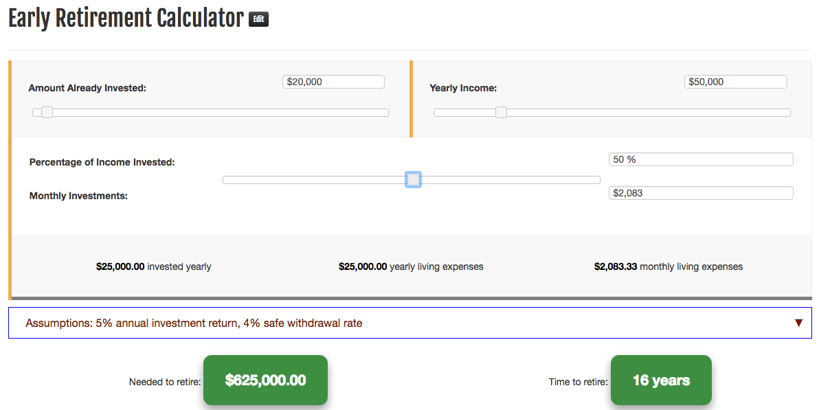The Most Awesomest Early Retirement Calculator Ever Wealth – Retirement Withdrawal Calculators